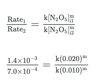 The Rate Law: Concentration and Time